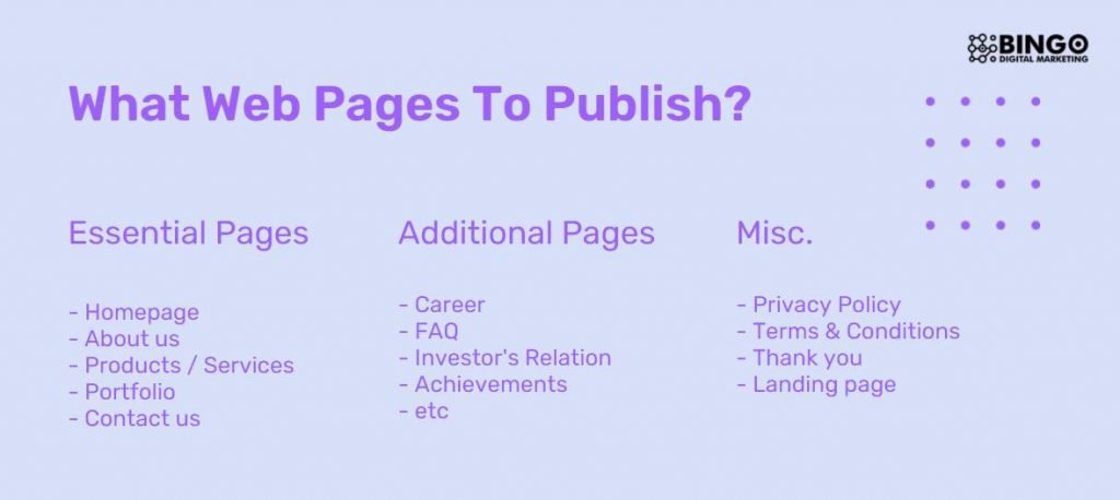 what web pages to publish?